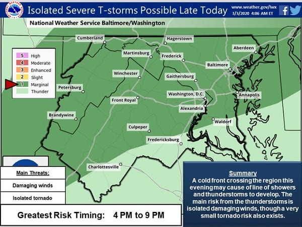 NWS Storm Threat Baltimore 20200303