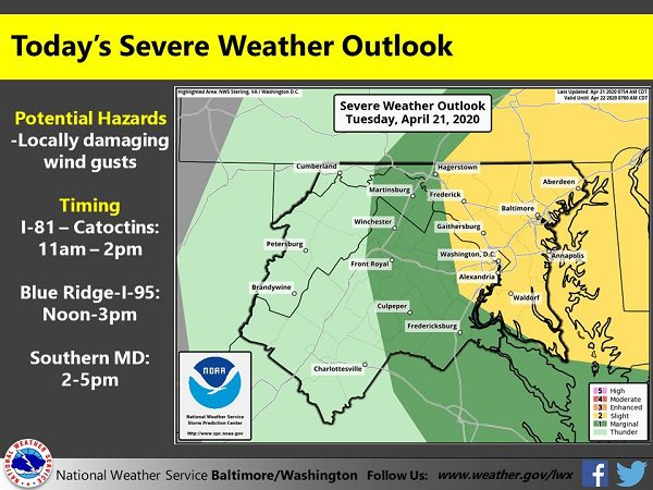 NWS Baltimore Storm Risk 20200421