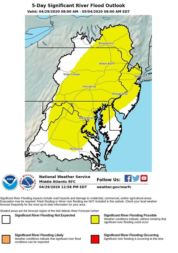 NWS Signifcant Flooding Baltimore 20200429