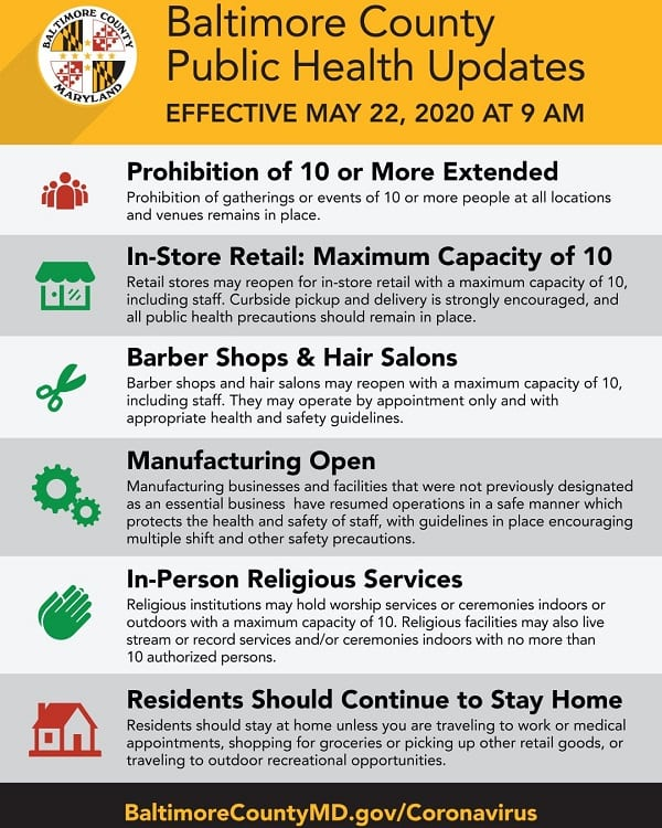 Baltimore County Restrictions 20200522