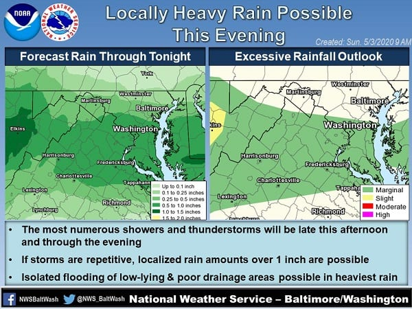 NWS Baltimore Storms 20200503
