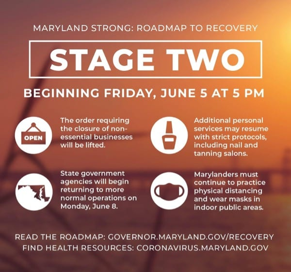 Maryland Roadmap Stage Two