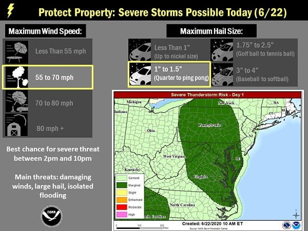 NWS Severe Weather Maryland 20200622
