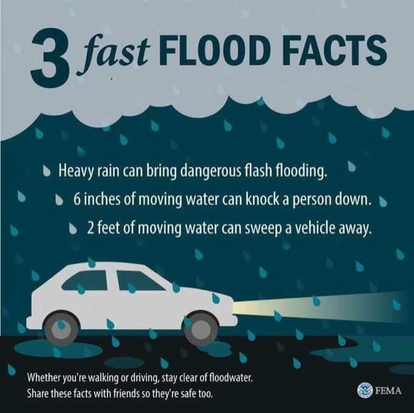 Flash Flood Facts