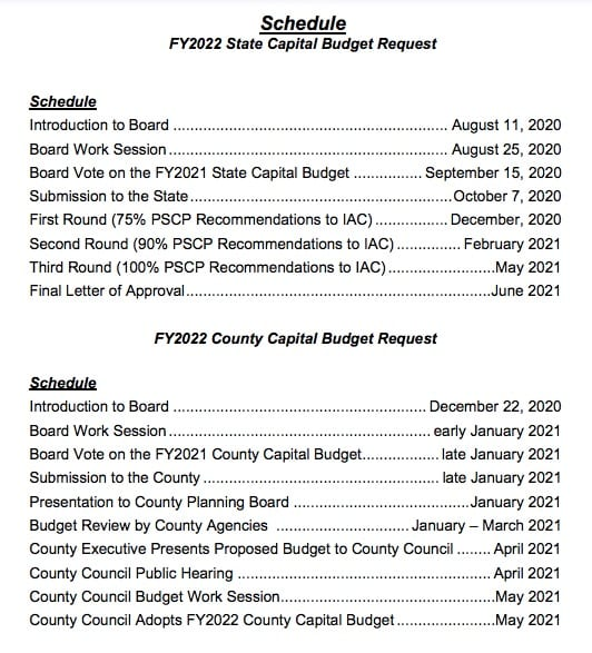 BCPS State Capital Budget Request