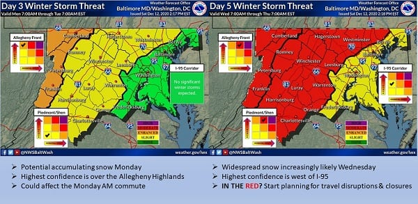 NWS Baltimore Winter Storms Threats Week of 20201214
