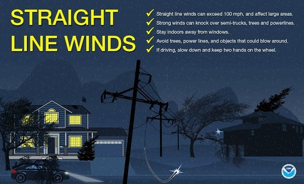 Straight Line Winds Safety