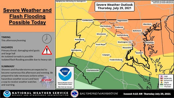 NWS Baltimore Storm Risk 20210729
