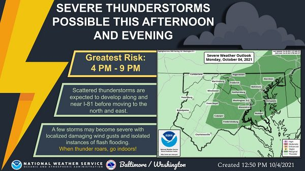 NWS Baltimore Storms 20211004