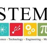 Science Technology Engineering Math STEM