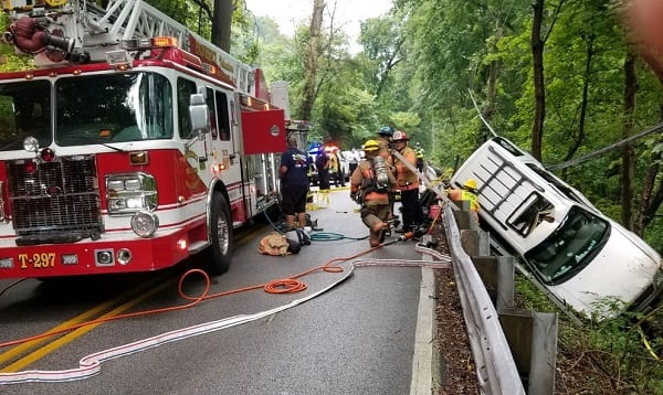 Cromwell Bridge Road Crash 20200806